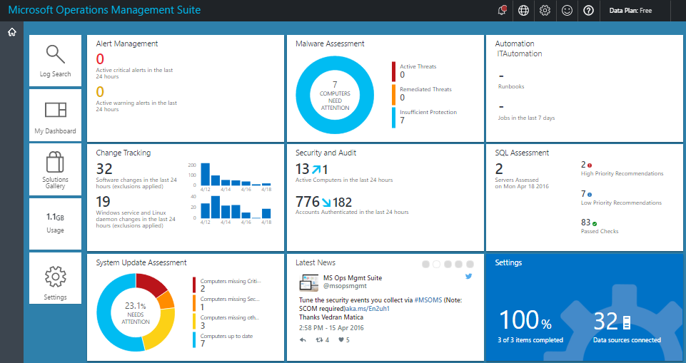 Monitoring applications and infrastructure on Microsoft Azure